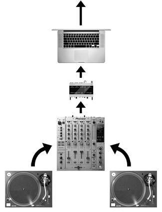 turntable-mixer-digital-dj-setup